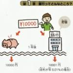 よくわかる銀行ー豚の貯金箱との違いは?